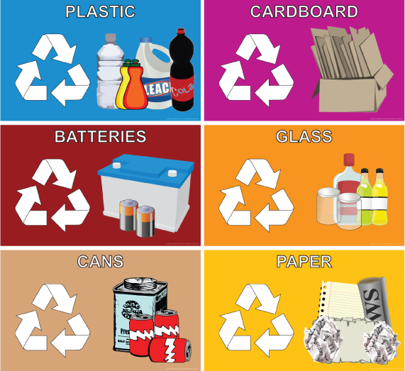Large Workplace Recycling Bin Signage