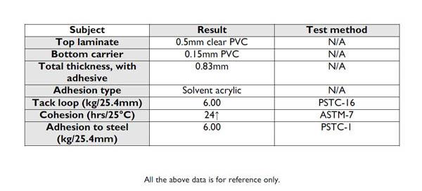 Industrial Floor Marking Tape - data sheet UK
