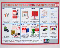 5S Sorting Event Success