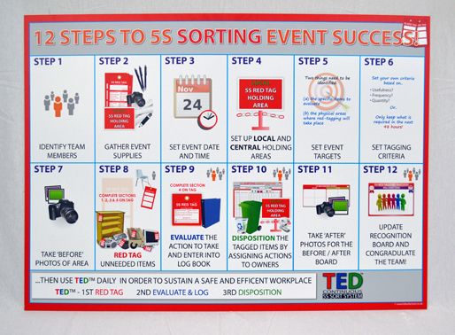 12 Steps To 5s Sorting Event Success Wall Guide Sku 9466