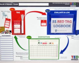 TED™ Interactive Continuous 5S Sort System Kit